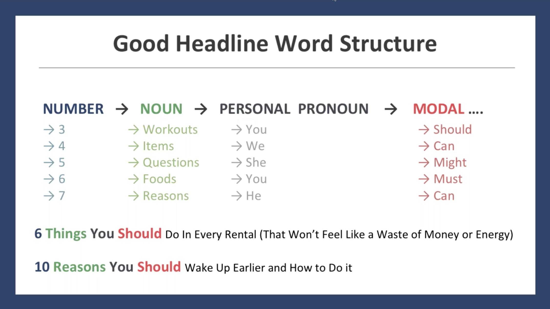 Facebook Headlines - Best Word Structure