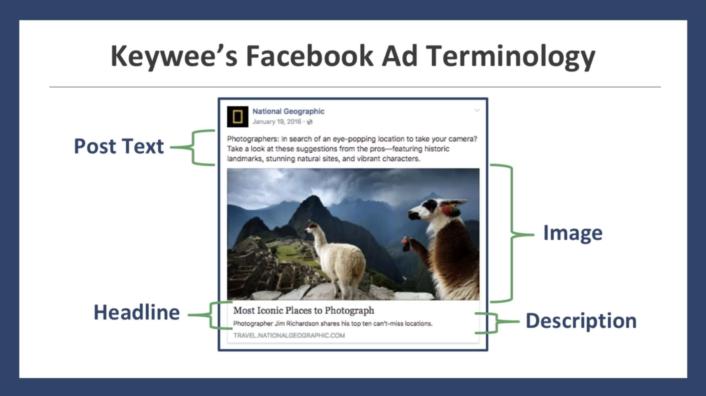 The image shows the different parts of a Facebook post or ad. Above the image is a section we call post text. Below the image in bold is the headline, and underneath it there is a description.