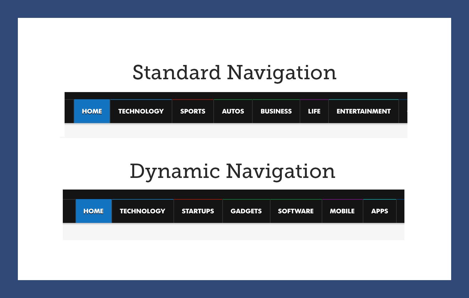 Dynamic Navigation